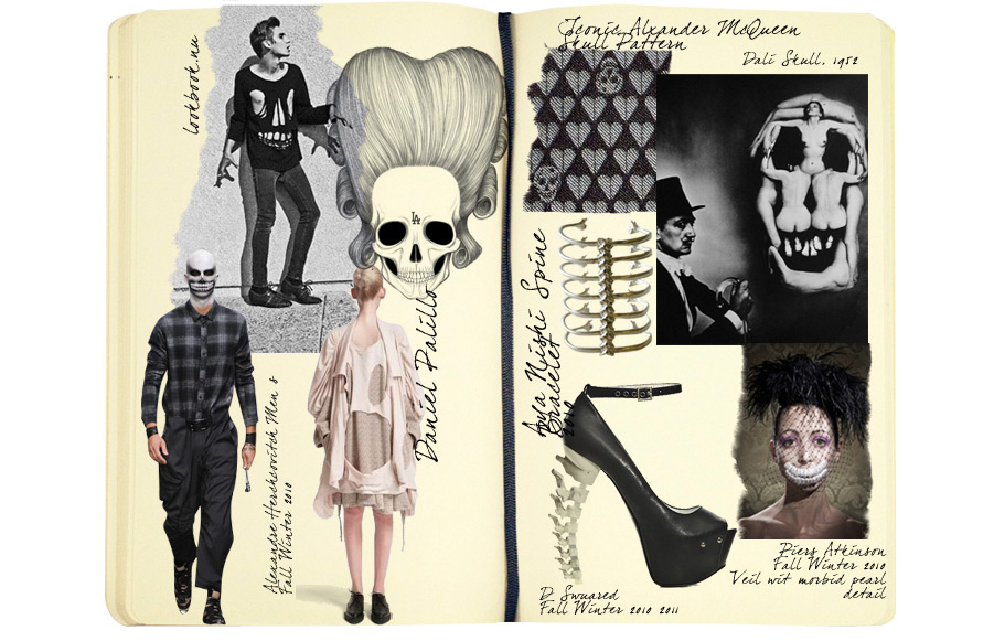 The Significance of the Skull in Fashion