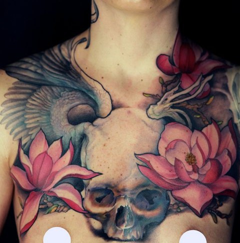 Skull Tattoo Meaning 1