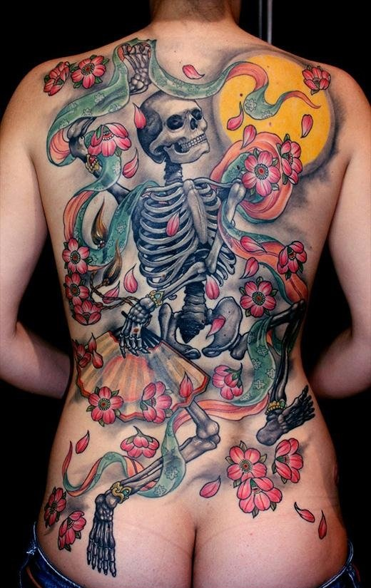 full back skeleton